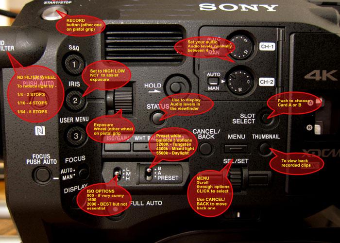 FS7-button-information